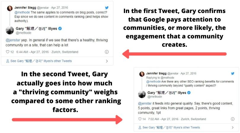 Google likes communities