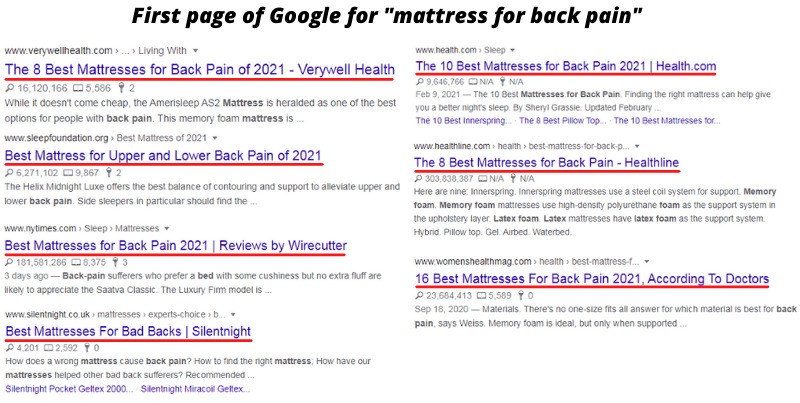 First page of Google for mattress for back pain